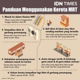 panduan naik MRT Jakarta