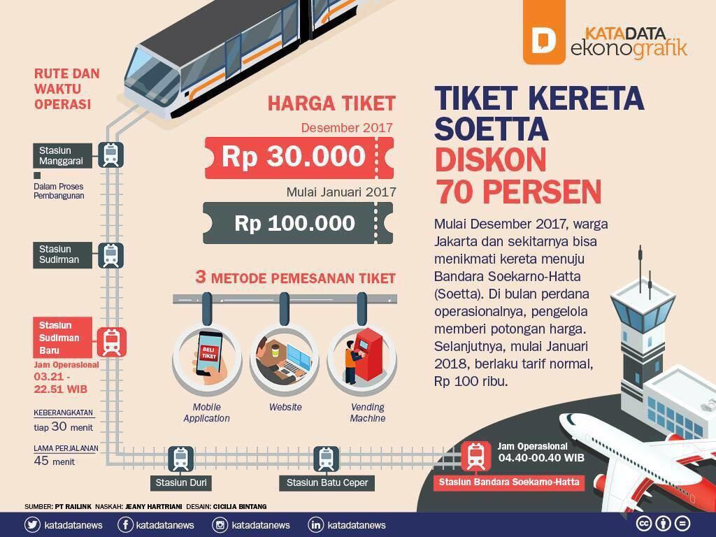 Jadwal Dan Tarif Kereta Bandara Soekarno Hatta Asambackpacker01 Wordpress Com