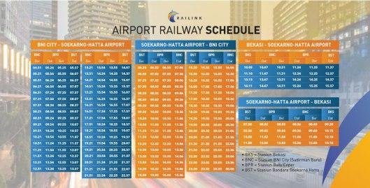 jadwal kereta bandara 2018