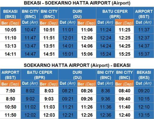 Jadwal Railink Bekasi - Soekarno Hatta Airport