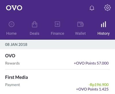 OVO First Media 2
